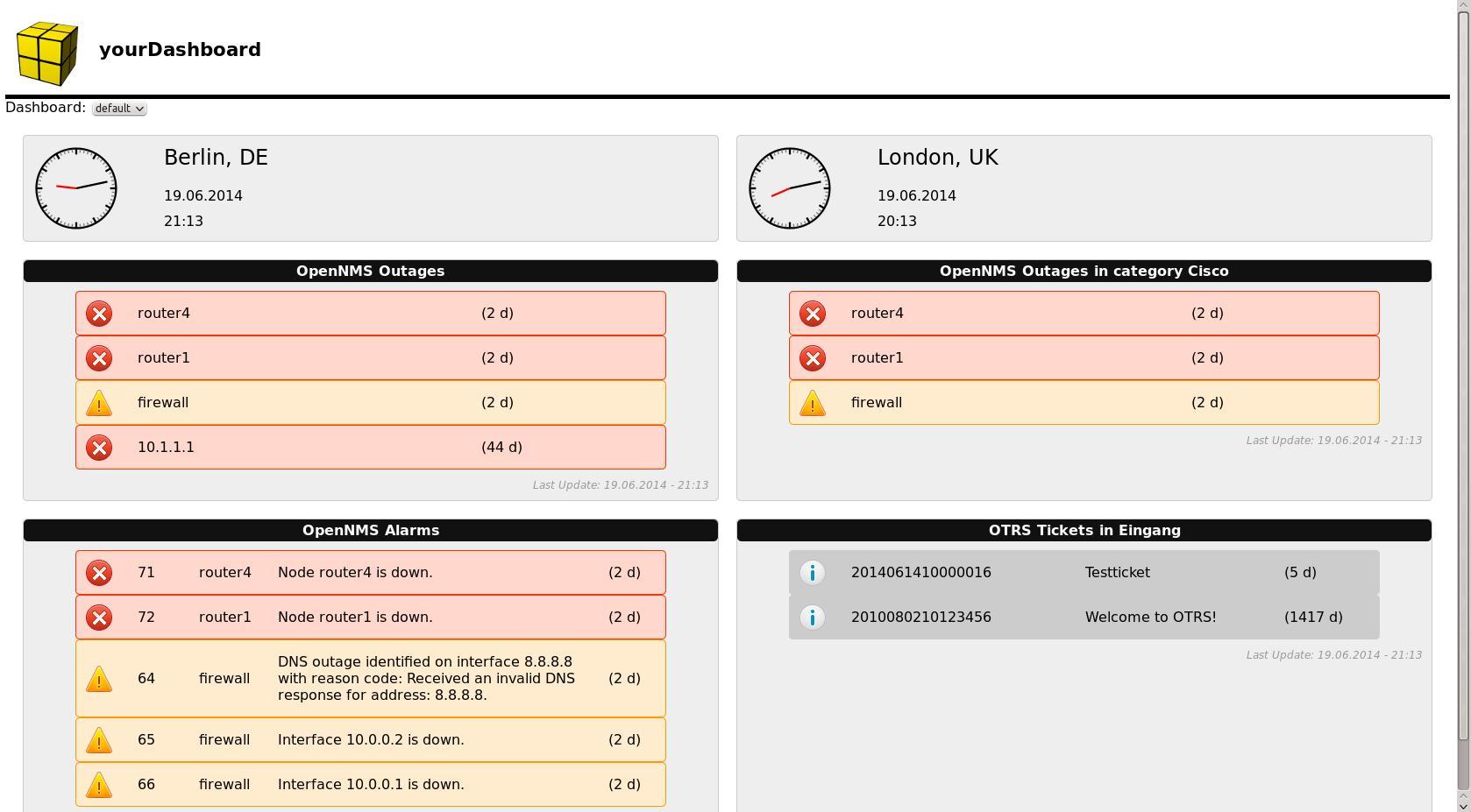 Beispiel Dashboard mit Uhrzeit, OpenNMS Ausfällen, OpenNMS Alarmen und OTRS Ticket Queue
