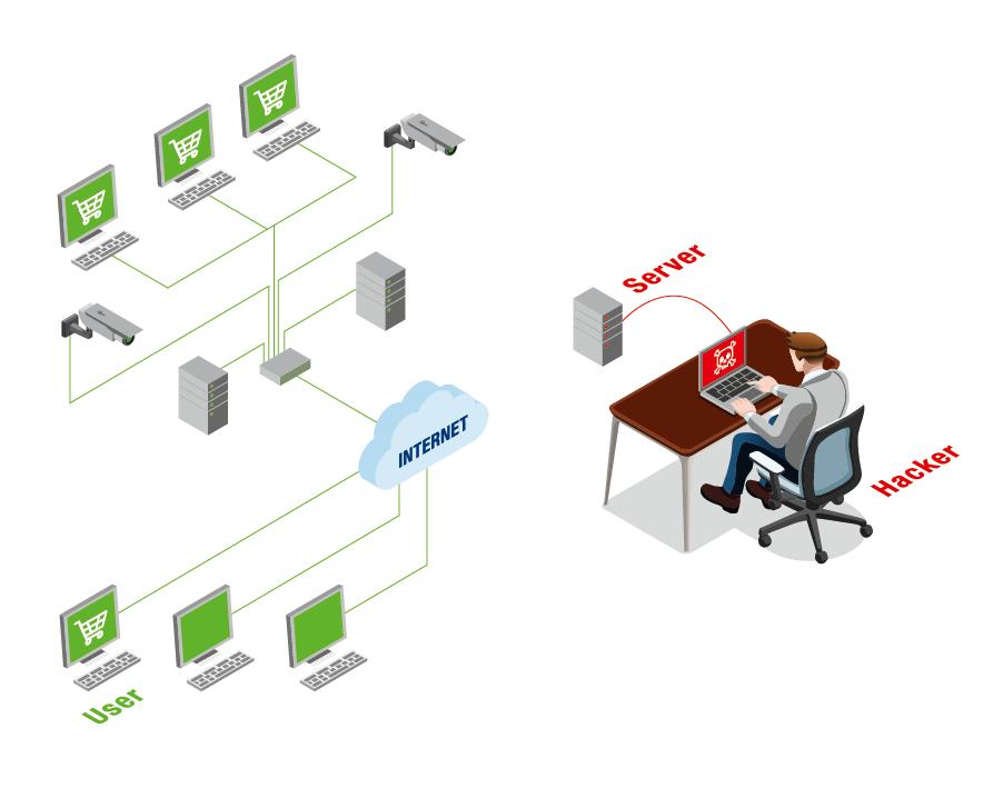 Der Hacker bereitet eine DDoS-Attacke auf einem externen Server vor